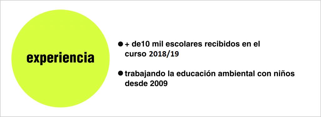 Experiencia con escolares desde 2009
